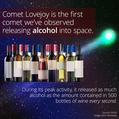 Comet Lovejoy Left Lots Of Alcohol In Space