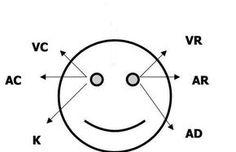 movimenti oculari