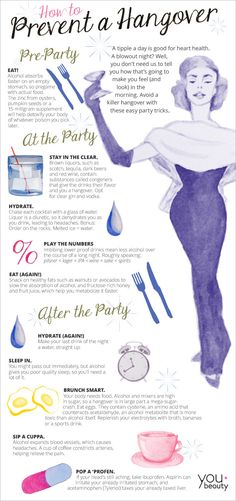 How to Prevent a #Hangover - Informative infographic via YouBeauty