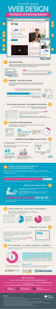 10 Essential Features of a Successful Small Business Website #Infographic