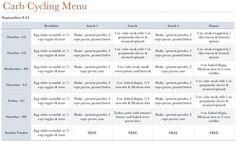 chris powell carb cycle turbo menu plan - Google Search ...