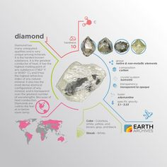 Diamond is the hardest natural substance on earth.