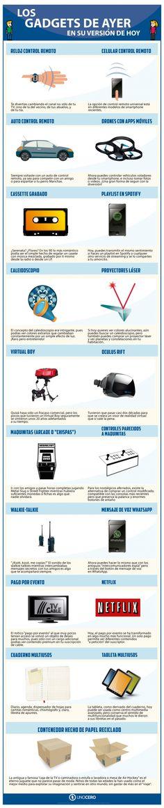 infografia_gadgets_de_ayer_en_version_actual.jpg (610×3000)