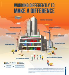 Working differently is the only way to change the outcome.