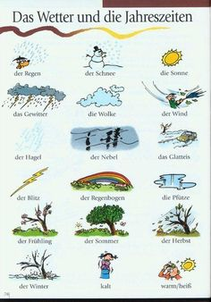 German For Beginners: Das Wetter und die Jahreszeiten Study German, German English, Learn German, Learn French, Learn English, German Grammar, German Words, German Resources, Deutsch Language