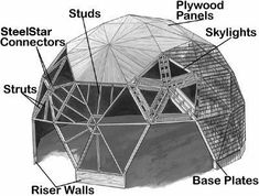 Franklin NC Homes for Sale - Geodesic Dome 162 Snowy Knoll Franklin NC Real Estate Built in all types of climates, Timberline Geodesic Homes offer unmat. Yurt Home, Dome Structure, Geodesic Dome Homes, Dome House, Earthship, Round House, Thinking Outside The Box, Animal Design, Building A House