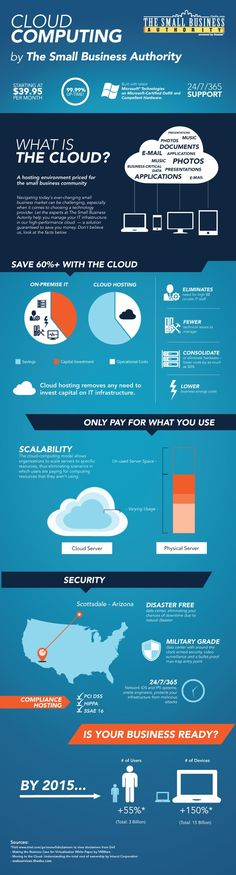 Cloud Computing by the Authority http://www.netactivity.us/blog/10-best-cloud-storage-services-2016/