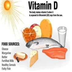 Vitamin D is a fat-soluble nutrition that is saved inside the liver and fatty tissues. which means that extra frame fat can soak up vitamin D and prevent it from being used. Vitamin D isn't the. Vitamin A, Vitamin D Foods, Liquid Vitamins, Vitamins And Minerals, Skin Nutrition, Sports Nutrition, Nutrition Tips, Vitamin D Supplement, Vitamin D Deficiency