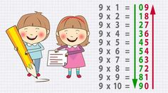 Encourage your children to get more enjoyment out of math! Children, Kids, Learning, School, Books, In This Moment, Motivation, Young Children, Young Children