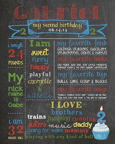 1st 2nd 3rd Birthday Chalkboard Poster Sign by DesignsByAlaina