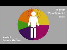 Mooie korte animatiefilm! 'Maak werk van gezondheid'. #hr #leefstijl via @gezondlevennl @rivm