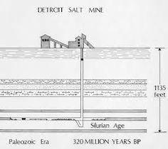 detroit salt mines map 9 Best Detroit Salt Mine Images Detroit Salt Detroit History detroit salt mines map