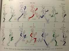 Super how to draw people running art Ideas Running Pose, Running Art, Character Design Animation, Character Design References, Animation Reference, Drawing Reference, Little Boy Drawing, Cycle Drawing, Running Drawing