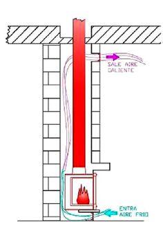 Detalle constructivo para aprovechamiento de chimenea.
