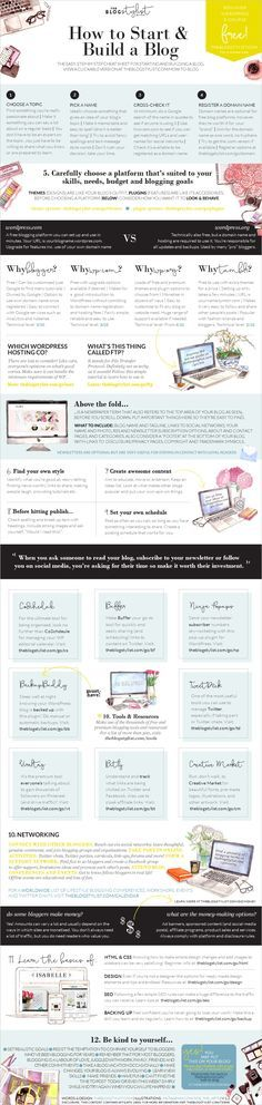 A quick and easy guide to starting and building a blog, including generating traffic, monitoring your progress, making money and enjoying your blogging journey! | Start a Blog