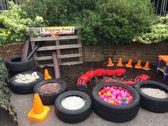 Preschool Playground, Preschool Garden, Sensory Garden, Backyard Playground, Outdoor Learning Spaces, Kids Outdoor Play, Outdoor Play Areas, Backyard For Kids, Outdoor School