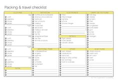 {Free Printable} Simple Packing and Travel Checklist