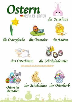 words for Easter German Grammar, German Words, German Resources, Deutsch Language, Germany Language, The Good German, German Language Learning, English Vocabulary Words, Teaching