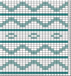 Tricksy Knitter Charts: zigzags