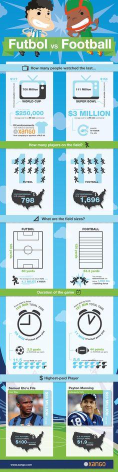 Futbol - Deportes - Authres