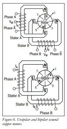 Three Phase Slip Ring Rotor Starter Control & Power