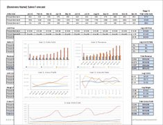 Download a free Sales Forecast Template spreadsheet. Includes cost of goods sold and gross profit. 3-year/36-month with sample charts.