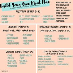 Build Your Own Meal Plan...for the folks just wanting to start but don't know how, here is a snapshot of my thinking to prepare for the week. I prep Sunday to secure success Monday -Friday. Check out modernsimplicity.squarespace.com!
