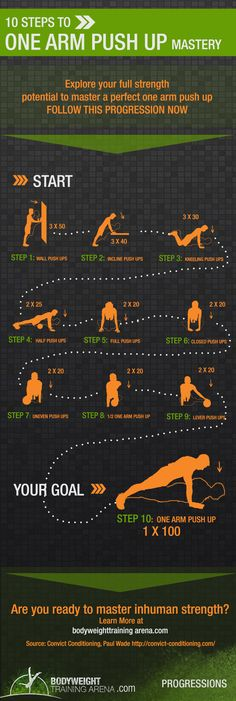 Push Up Progression - Convict Conditioning. Need to start practicing!! Goal for my birthday!!!