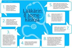 Lääkärin 8 some-käskyä -grafiikka.    Doctors social media instructions in Finland