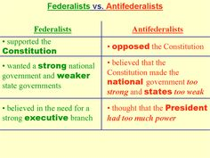 federalist papers definition