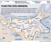 """New Orleans area hurricane levees will be covered with a combination of strong fiber mat and Bermuda grass to """"armor"""" them against potential erosion from overtopping, the Army Corps of Engineers has decided. The measure is a key, pending item in the upgrade of..."""