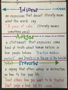 Idioms, proverbs and adages anchor chart (image only)