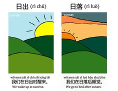 Sunrise and sunset in Chinese
