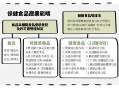(內文圖)直銷通路─葡萄王(1707)、穆拉德(4109)-01  #StockFeel #Taiwan #ROC #Stock #food #nutrition #health #Direct #business #sale