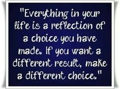 Reflection of choices