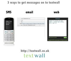 Website : Textwall is a web-based tool for engaging and interacting with your audience. Use it to view sms messages sent to you and to send text messages. Send Text Message, Text Messages, Help Teaching, Teaching Tools, Email Web, How To Find Out, Coding, Website, Learning