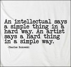 CHARLES BUKOWSKI BUK QUOTE ARTIST INTELLECTUAL T SHIRT MEN/LADIES S-XXL | eBay