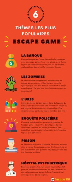 [Infographie] Discover the most popular themes in Escape Games! Room Escape Games, Escape Room, Drinking Games For Couples, Drinking Games For Parties, Spy Birthday Parties, Spy Party, Prison Escape, Plus Populaire, Mystery Games