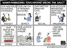 """#FridayFunny: Marketing Attribution In A Nutshell"""" via @marketoonist"""