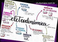 MAPA MENTAL SOBRE ANATOMIA DO CÉREBRO - STUDY MAPS Study Cards, School Study Tips, Science, School Hacks, Study Notes, Study Motivation, Handwriting, Good To Know, Physics