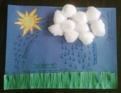 Teaching Science With Lynda: The Water Cycle in a Baggie with Interactive Notebook Ideas Water Cycle Craft, Water Cycle Project, Water Cycle Activities, Weather Activities, Science Activities, Science Projects, 1st Grade Science, Kindergarten Science, Elementary Science