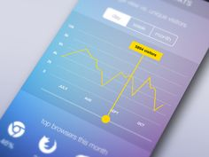 Stats app [wip] by Tommy King