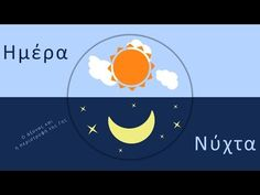 Solar System For Kids, 1st Day, Preschool Worksheets, Reggio, Our Kids, Planets, Activities, Education, Night