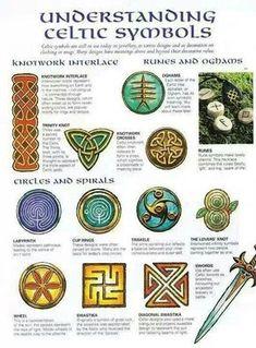 Celtic symbols …