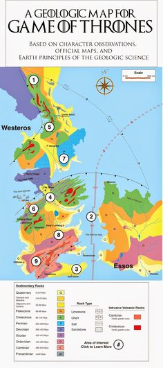 The Geology of Game of Thrones | Geology IN