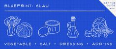 Coleslaw: Learn to shred, chop and grate the right way with our blueprint for making coleslaw.