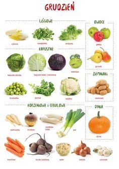 Warzywa i owoce sezonowe w lutym / Seasonal veggies and fruits - february Eat Healthy Cheap, Healthy Diet Snacks, Healthy Diet Plans, Healthy Habits, Healthy Tips, Healthy Eating, Healthy Recipes, Food Inc, Easy Diets