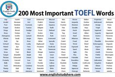 The TOEFL test is a highly respected English language proficiency test, helping millions of students like you attend English-speaking institutes English Vocabulary Words, English Phrases, Learn English Words, English Lessons, English Tips, English Exam, English Writing, English Study, English Grammar