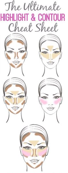 We know how difficult contouring can be, which is why we thought we'd share this contour cheat sheet with you all ;) just in time for the weekend!