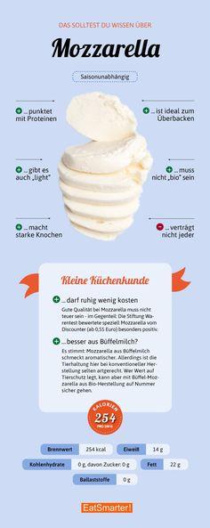 Das solltest du über Mozzarella wissen | eatsmarter.de #mozzarella #infografik #käse